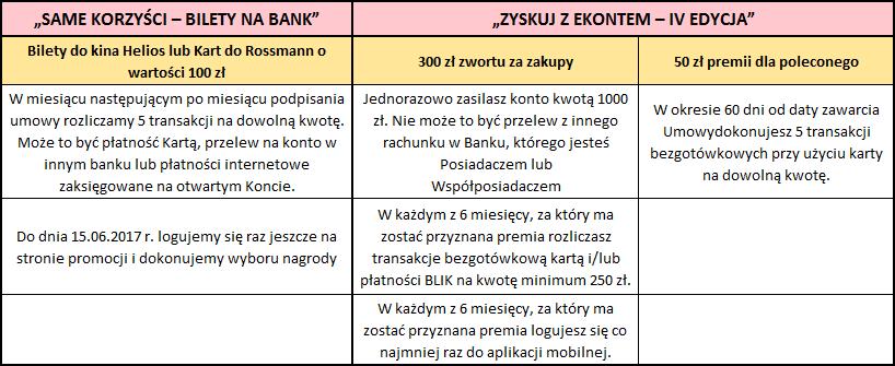 mbank porównanie dwóch promocji